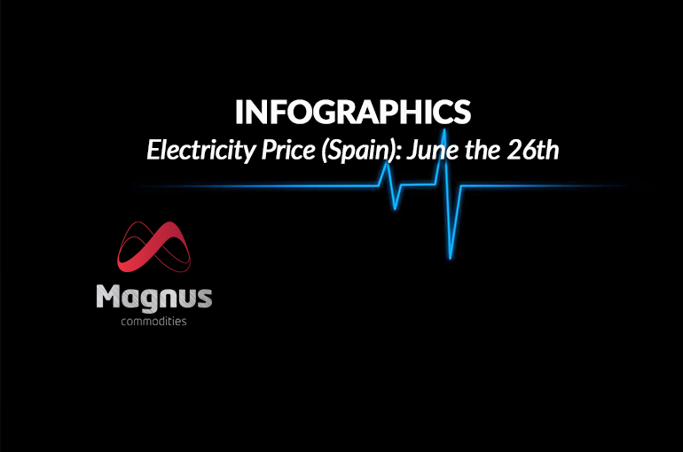Electricity Price for Spain – Week of June the 26th
